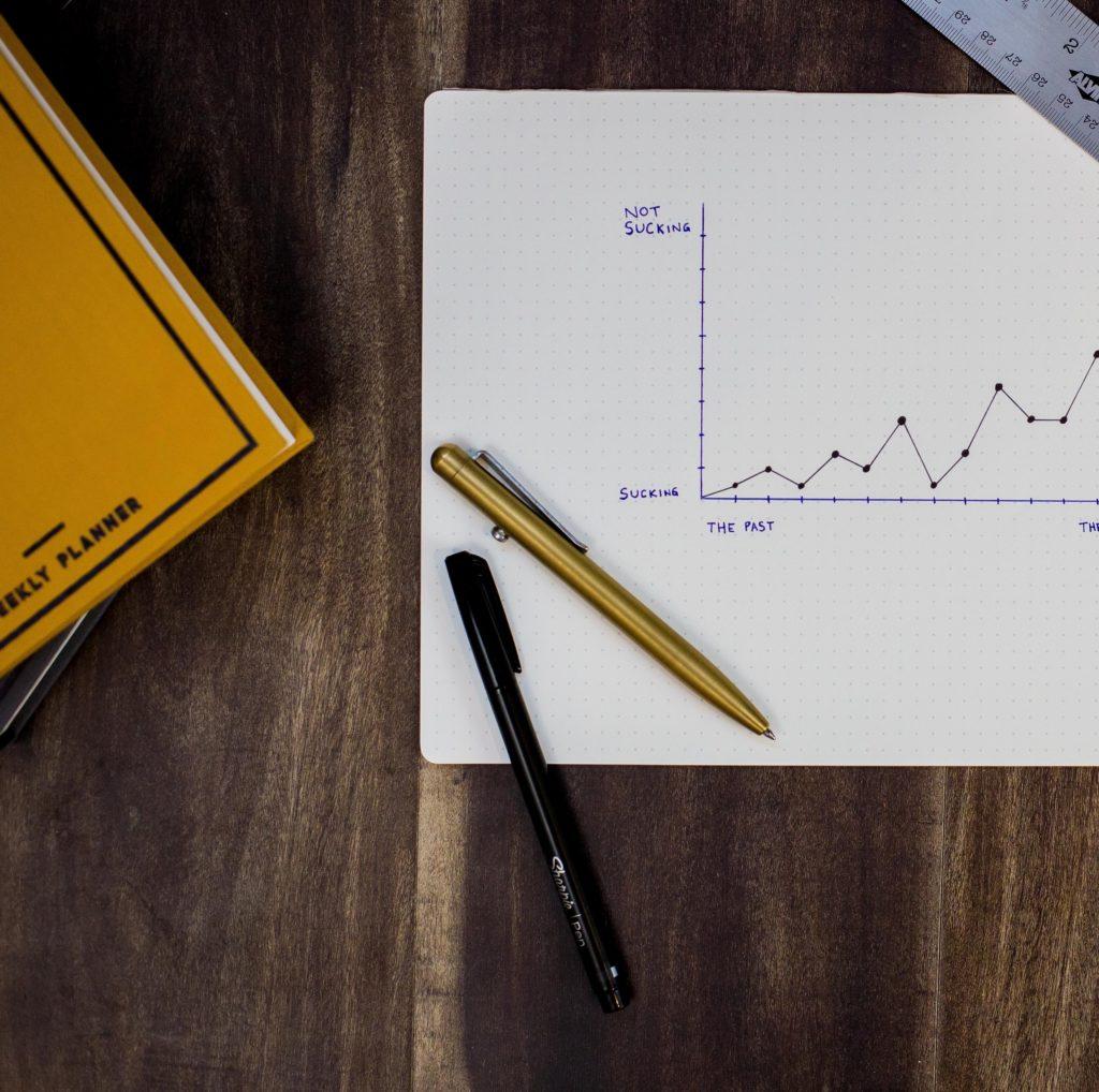 Fais le bilan quantitatif et qualitatif de ton business